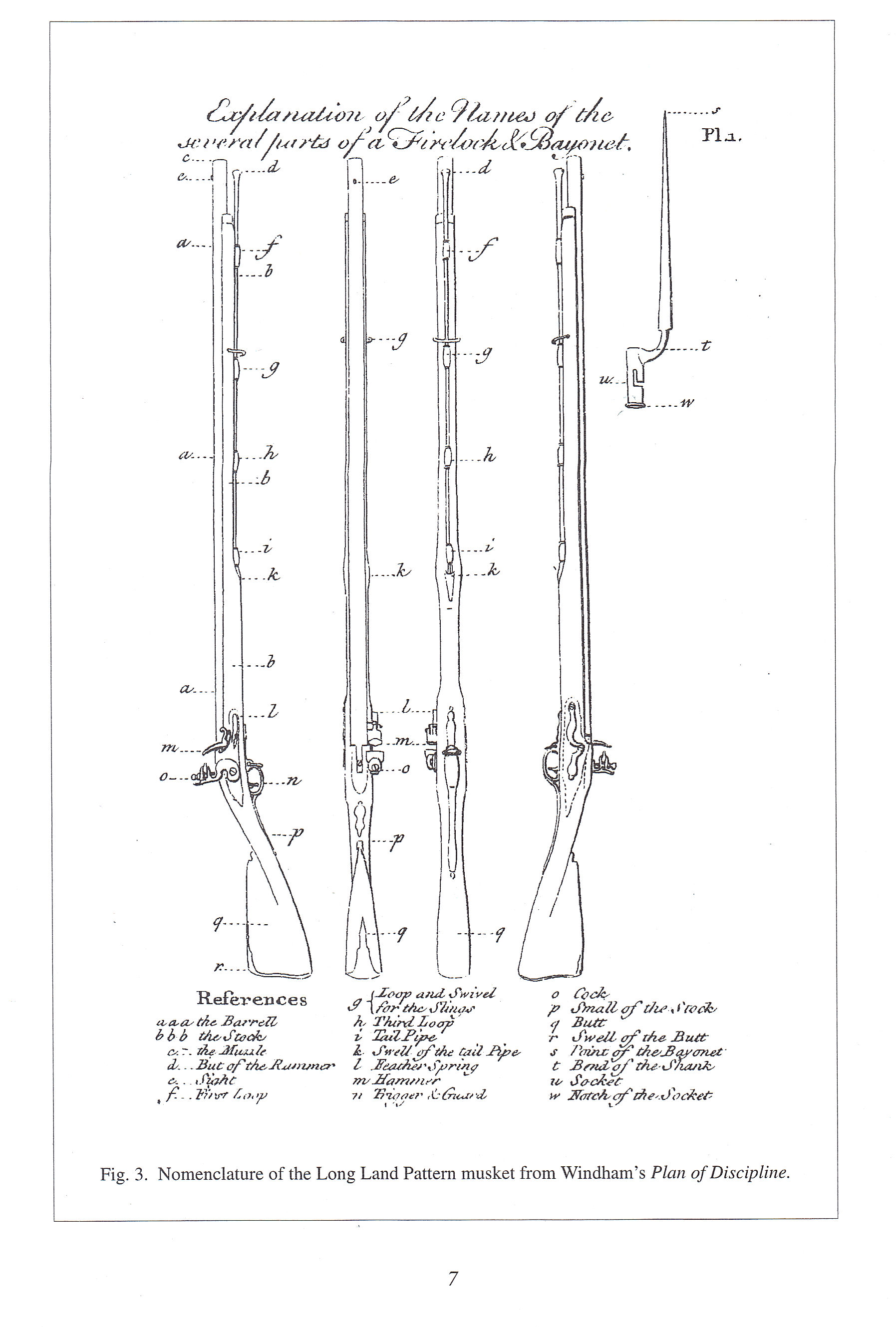 m1 carbine tools  u2022 wiring and engine diagram