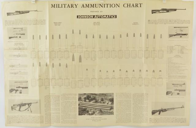 Original 1941 Johnson Automatics Company Broadside