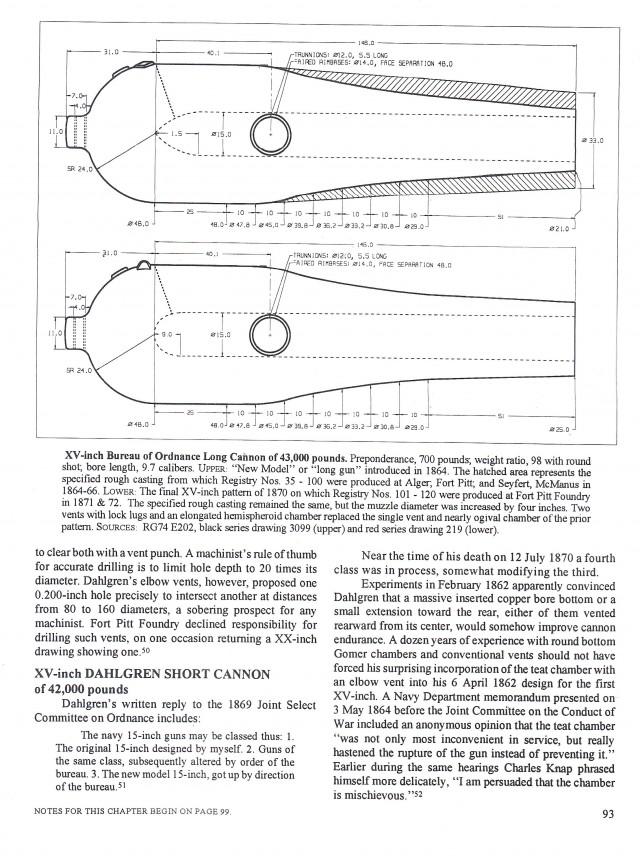 The Big Guns: Civil War Siege, Seacoast, and Naval Cannon