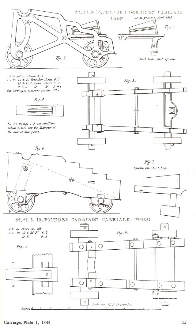 Gun Carriages An Aide Memoire to the Military Sciences 1846 Manual