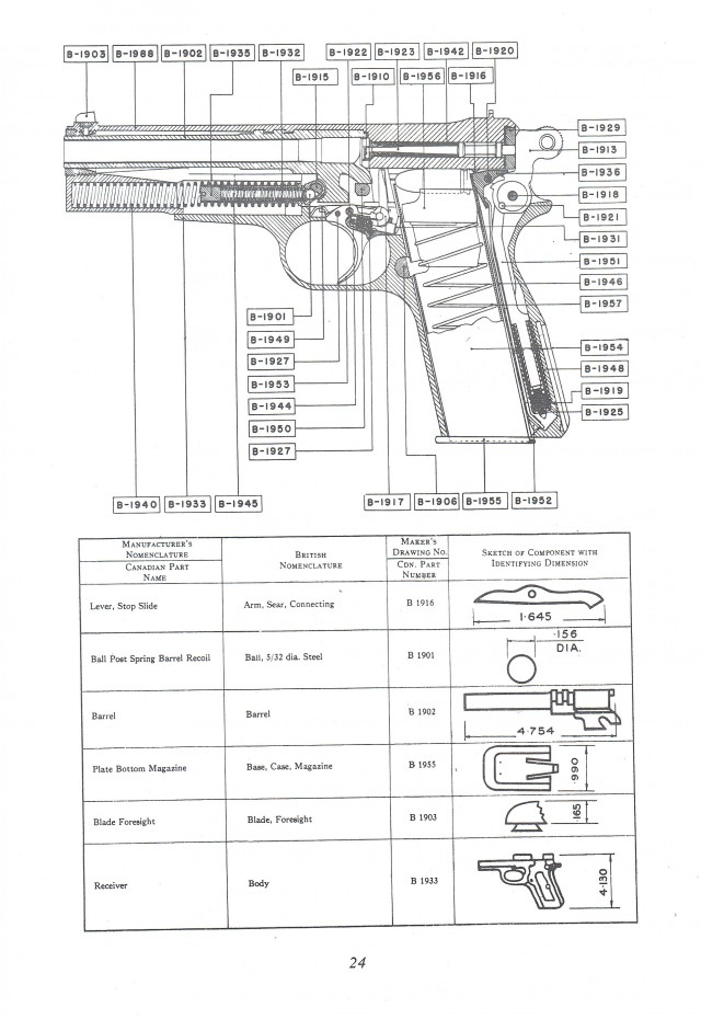 The Inglis Browning High-Power Pistol Reference
