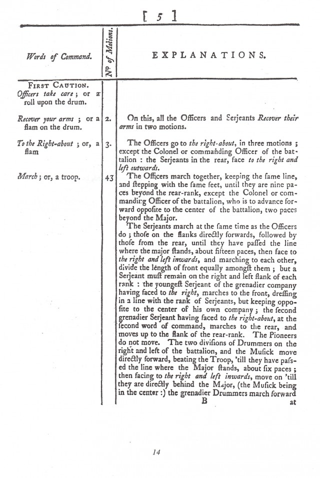 EXERCISE for the FOOT 1757- differences to be observed in the Dragoon